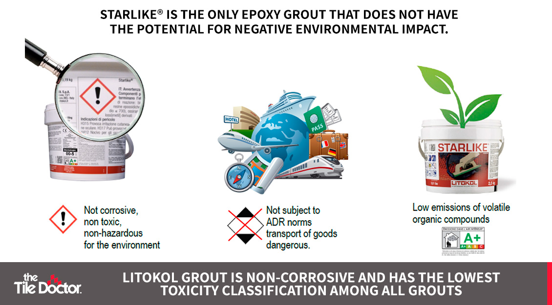Toxic-Free Epoxy Grout from Litokol